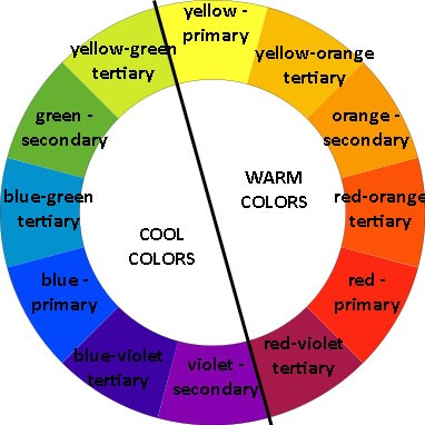 How To Decorate With Warm Colors In A Fresh Color World Home By
